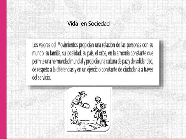 Método Guía y Scout Costa Rica