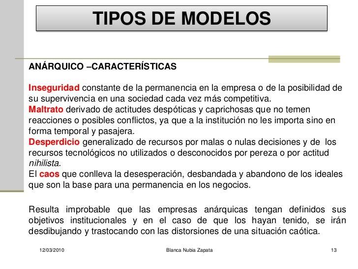 TIPOS DE MODELOS  ANÁRQUICO –CARACTERÍSTICAS  Inseguridad constante de la permanencia en la empresa o de la posibilidad de...