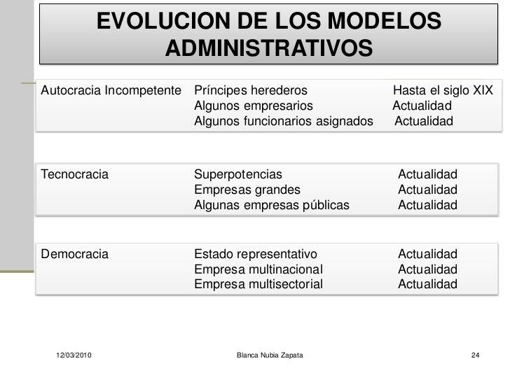 EVOLUCION DE LOS MODELOS                    ADMINISTRATIVOS Autocracia Incompetente Príncipes herederos              Hasta...
