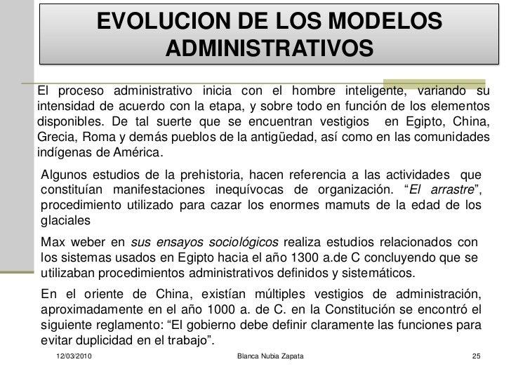 EVOLUCION DE LOS MODELOS                     ADMINISTRATIVOS El proceso administrativo inicia con el hombre inteligente, v...