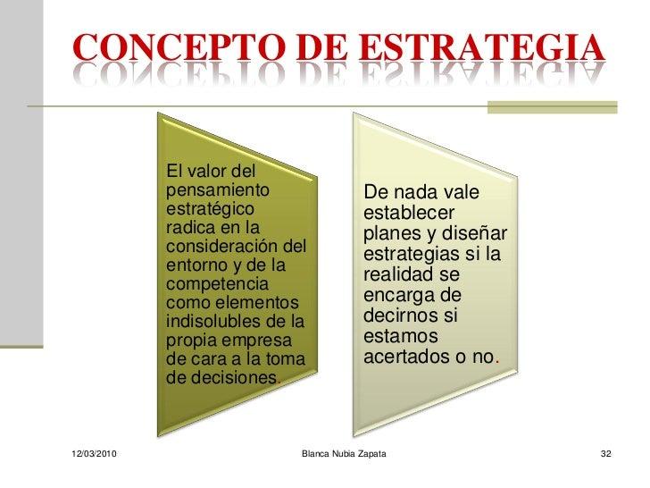 CONCEPTO DE ESTRATEGIA                El valor del              pensamiento                   De nada vale              es...