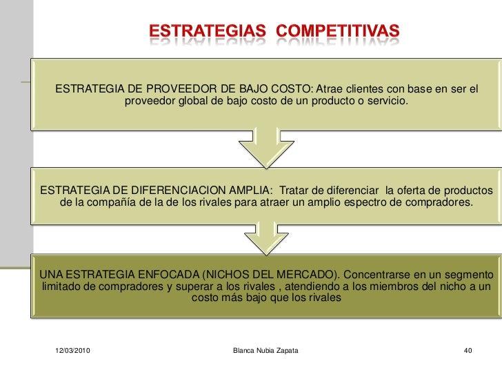 ESTRATEGIA DE PROVEEDOR DE BAJO COSTO: Atrae clientes con base en ser el              proveedor global de bajo costo de un...