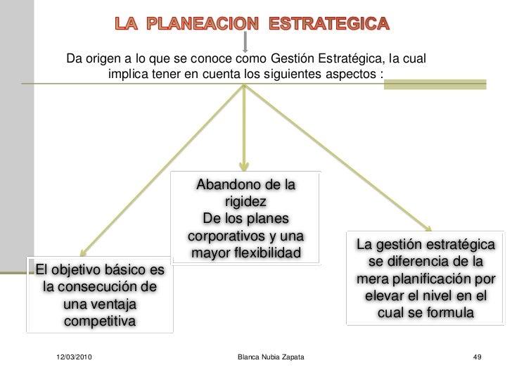 Da origen a lo que se conoce como Gestión Estratégica, la cual             implica tener en cuenta los siguientes aspectos...
