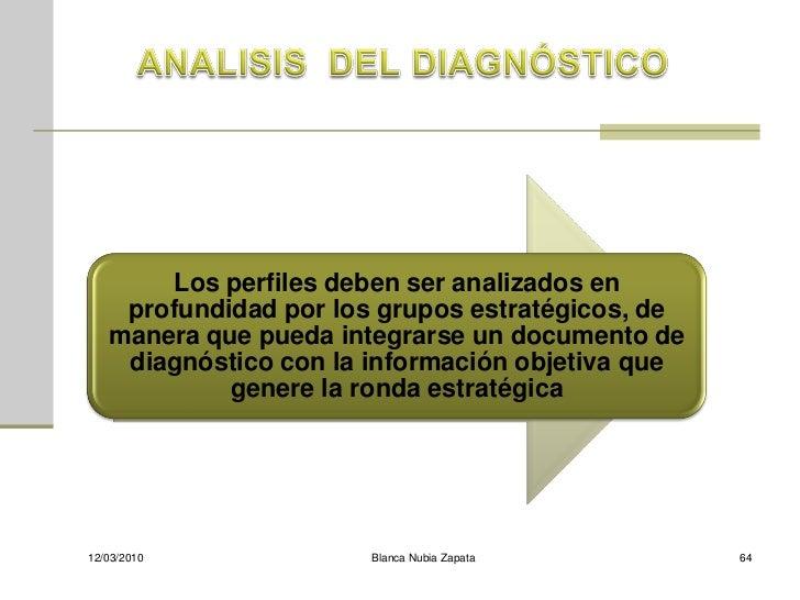 Los perfiles deben ser analizados en     profundidad por los grupos estratégicos, de    manera que pueda integrarse un doc...