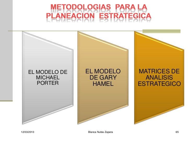 EL MODELO DE   EL MODELO             MATRICES DE         MICHAEL      DE GARY                ANALISIS         PORTER      ...