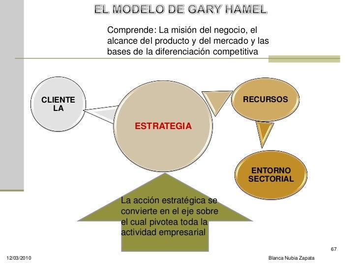 Comprende: La misión del negocio, el                        alcance del producto y del mercado y las                      ...