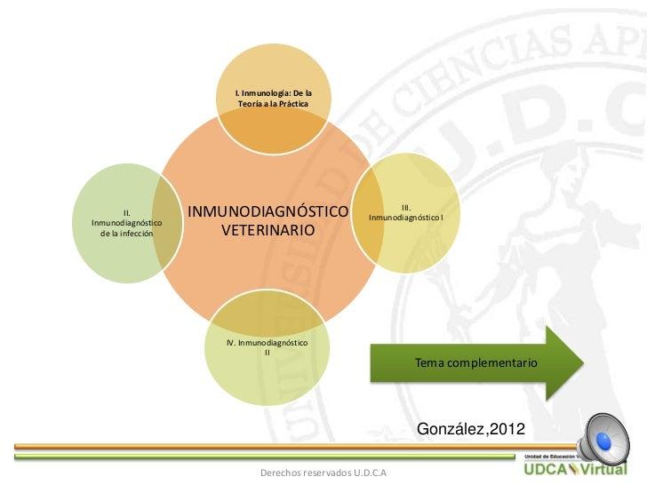 Inmunología:De la Teoría ala Práctica    Derechos reservados U.D.C.A