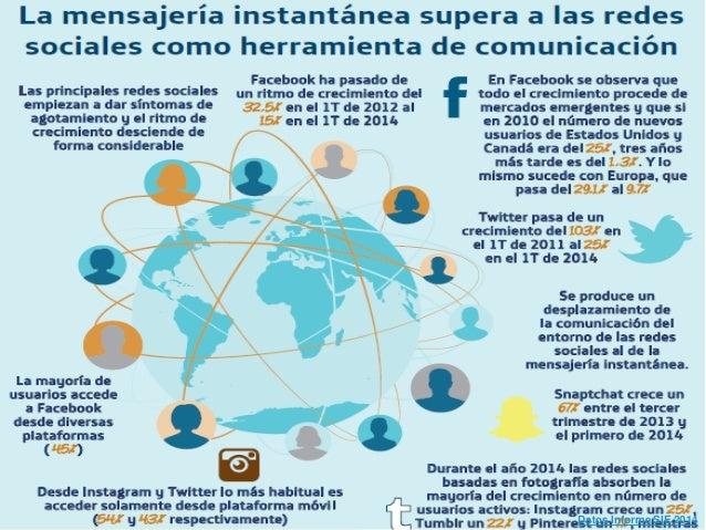 www.themegallery.com Datos Informe SIE 2014