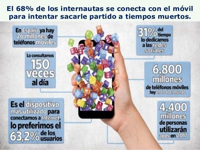 El 68% de los internautas se conecta con el móvil para intentar sacarle partido a tiempos muertos.