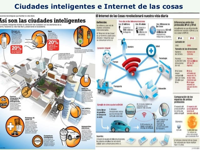 Ciudades inteligentes e Internet de las cosas