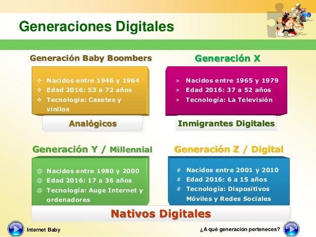 Nuevas Generaciones: los huérfanos digitales  Los padres que no se involucran en el acercamiento por parte de sus hijos a...