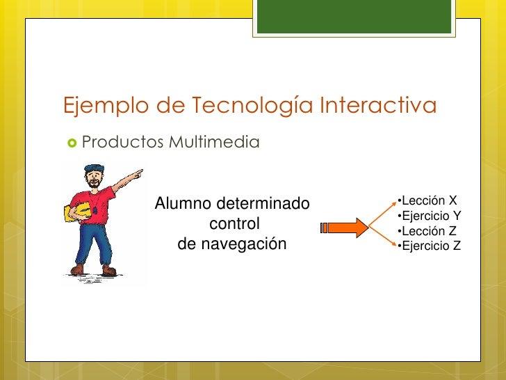 Ejemplo de Tecnología Interactiva Productos   Multimedia         Alumno determinado   •Lección X                         ...