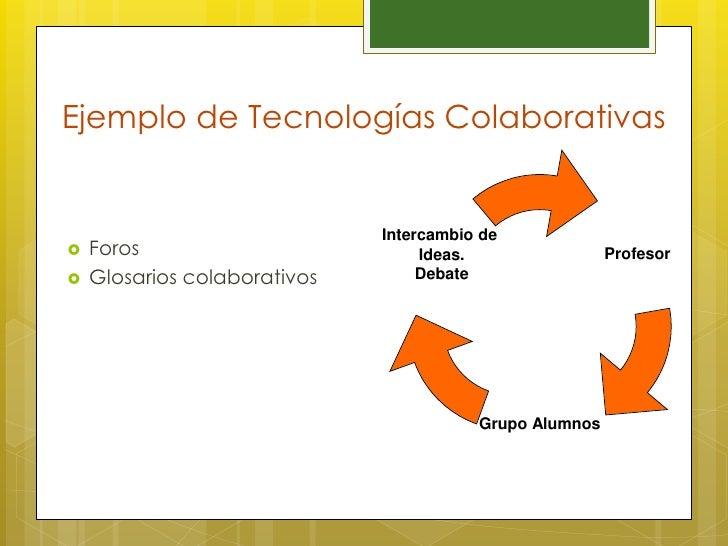 Ejemplo de Tecnologías Colaborativas                              Intercambio de   Foros                          Ideas. ...