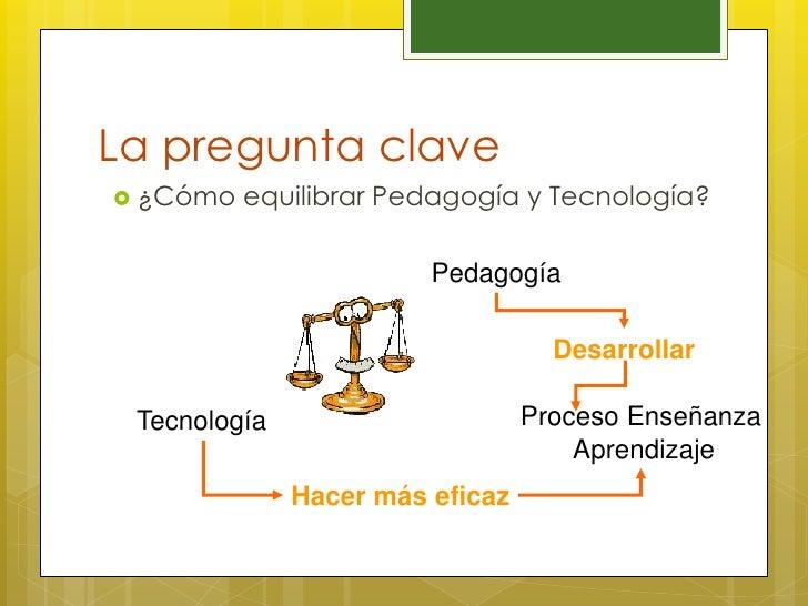 La pregunta clave ¿Cómo   equilibrar Pedagogía y Tecnología?                        Pedagogía                            ...