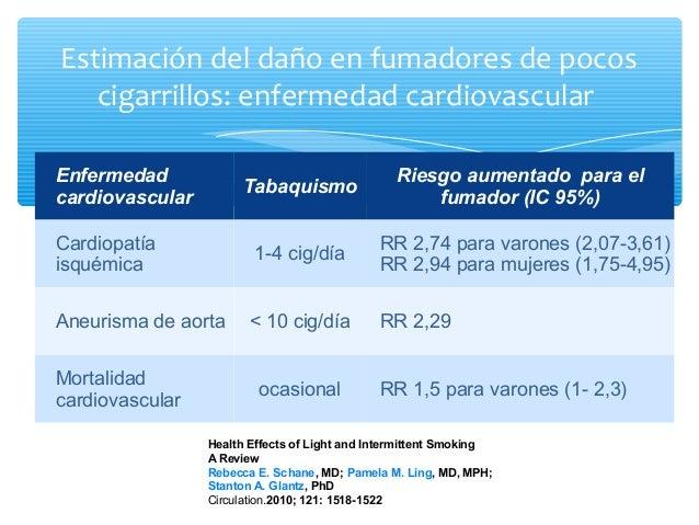 Enfermedad Tabaquismo Riesgo aumentado para el fumador (IC 95%) Fractura de tobillo en mujeres 1-10 cig/día OR 3,0 (1,9 – ...