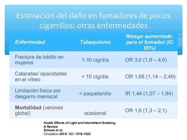 Impuestos al cigarrillo y niveles de consumo 20Townsend J. Cigarette Controversies, ASH 1997;10Townsend J. Cigarette Contr...