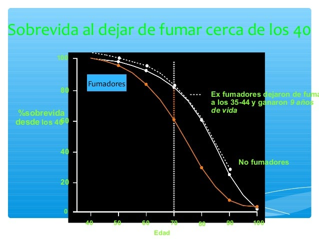 La mortalidad por EPOC y por cancer de pulmon sigue aumentando Thun MJ et al. N Engl J Med 2013;368:351-364 Thun, M.J. et ...
