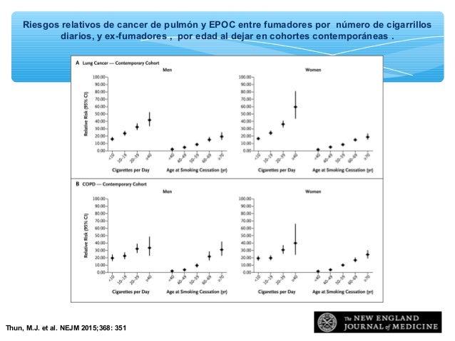 P.G. Burney et al, Eur Respir J 2015: 43: 1239- 1247 La mortalidad por EPOC cayo de 3 millones en 1990 a 2,8 millones en 2...