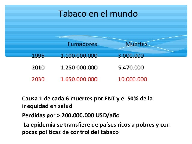 Lopez,CollislawandPiha, 1994 Prevalencia de adultos fumadores diarios (%) Muertes atribuibles a tabaco (% de todas las mue...
