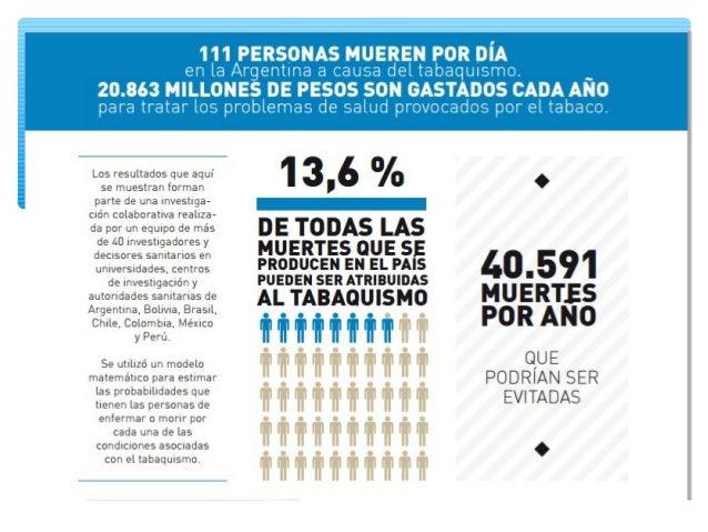 Pichon- Riviere, A. et al. Carga de enfermedad atribuible al Tabaquismo en Argentina, IECS, 2013 Asumiendo prevalencia del...