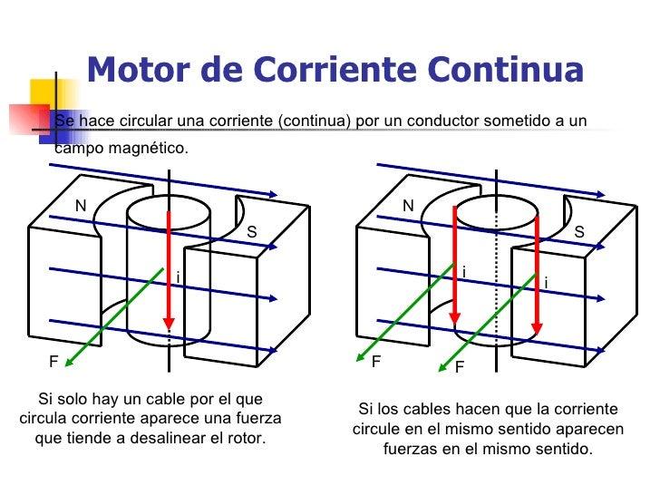 6d6cf598a8a Presentacion Motores Cc