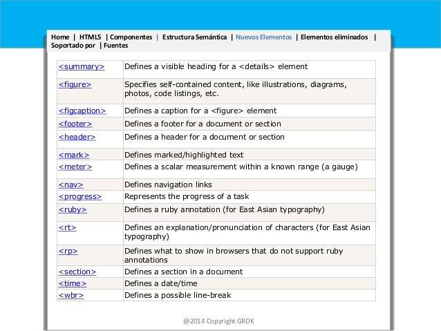 Home | HTML5 | Componentes | Estructura Semántica | Nuevos Elementos | Elementos eliminados | Soportado por | Fuentes <sum...