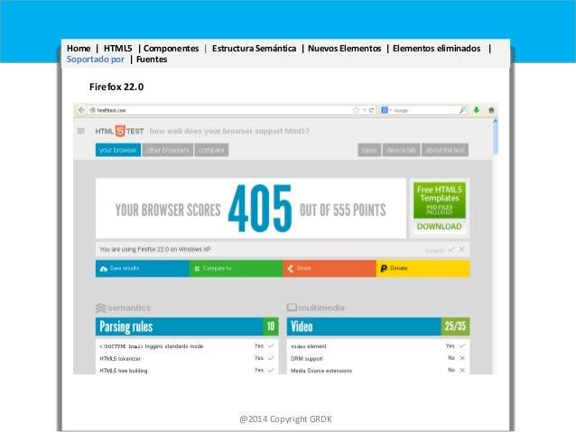 Home | HTML5 | Componentes | Estructura Semántica | Nuevos Elementos | Elementos eliminados | Soportado por | Fuentes  Fir...