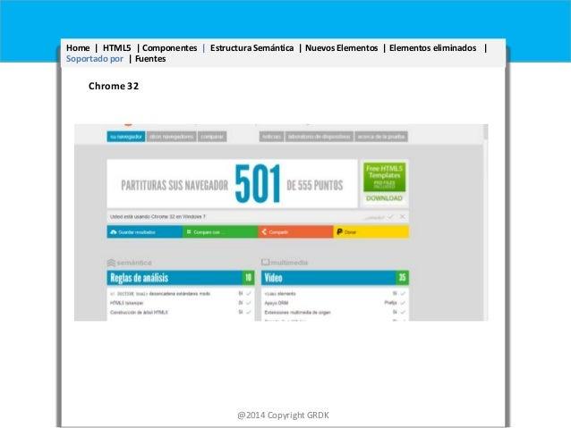 Home | HTML5 | Componentes | Estructura Semántica | Nuevos Elementos | Elementos eliminados | Soportado por | Fuentes  Chr...