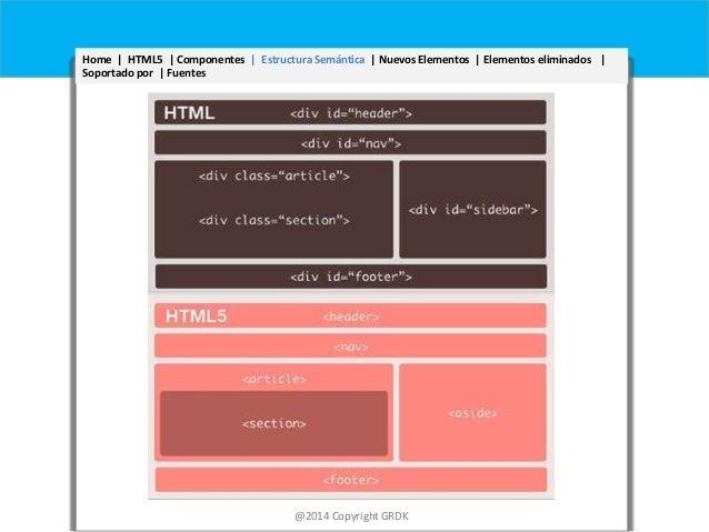 Home | HTML5 | Componentes | Estructura Semántica | Nuevos Elementos | Elementos eliminados | Soportado por | Fuentes  @20...