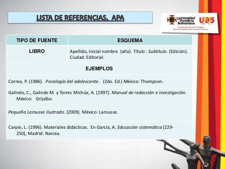 TIPO DE FUENTE                                      ESQUEMA          LIBRO               Apellido, Inicial nombre. (año). ...