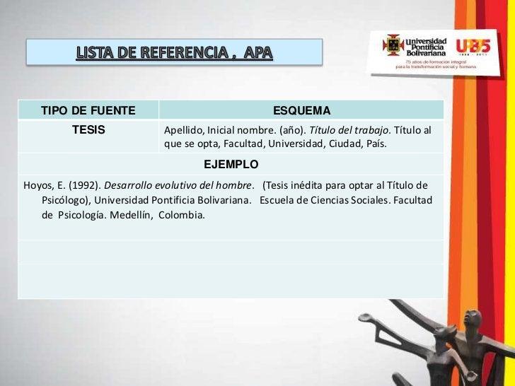 TIPO DE FUENTE                                      ESQUEMA          TESIS               Apellido, Inicial nombre. (año). ...
