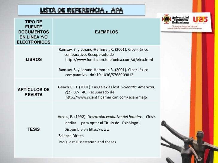 TIPO DE   FUENTE DOCUMENTOS                           EJEMPLOS EN LÍNEA Y/OELECTRÓNICOS                Ramsay, S. y Lozano...