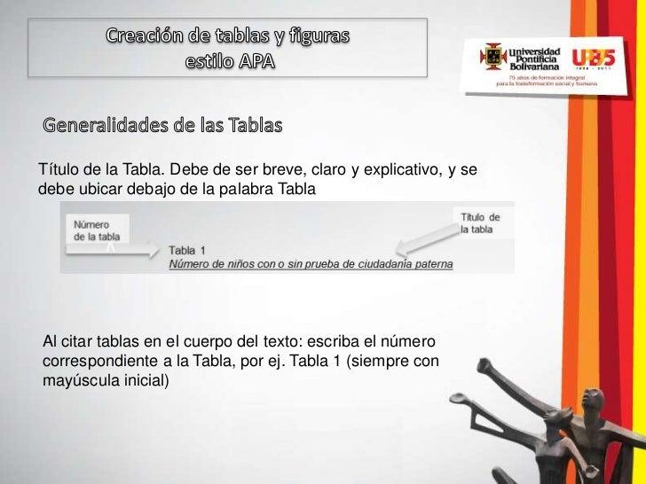 Título de la Tabla. Debe de ser breve, claro y explicativo, y sedebe ubicar debajo de la palabra TablaAl citar tablas en e...