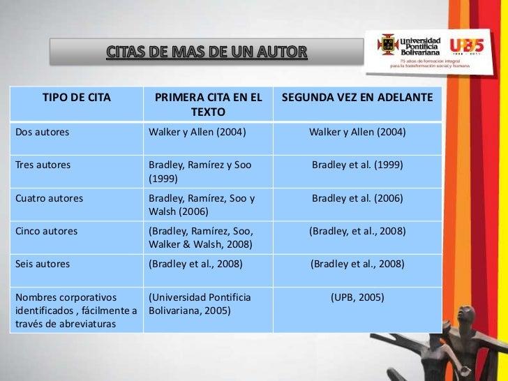 TIPO DE CITA            PRIMERA CITA EN EL       SEGUNDA VEZ EN ADELANTE                                   TEXTODos autore...
