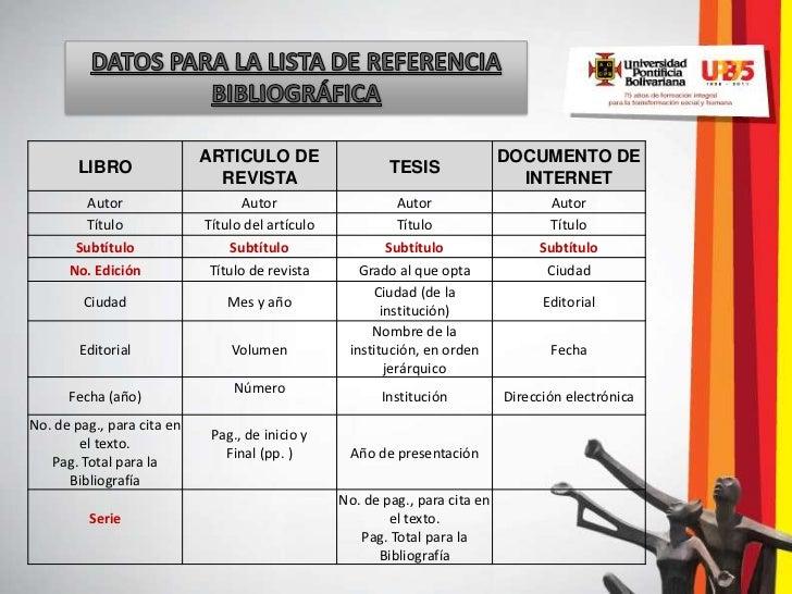 ARTICULO DE                                       DOCUMENTO DE       LIBRO                                              TE...