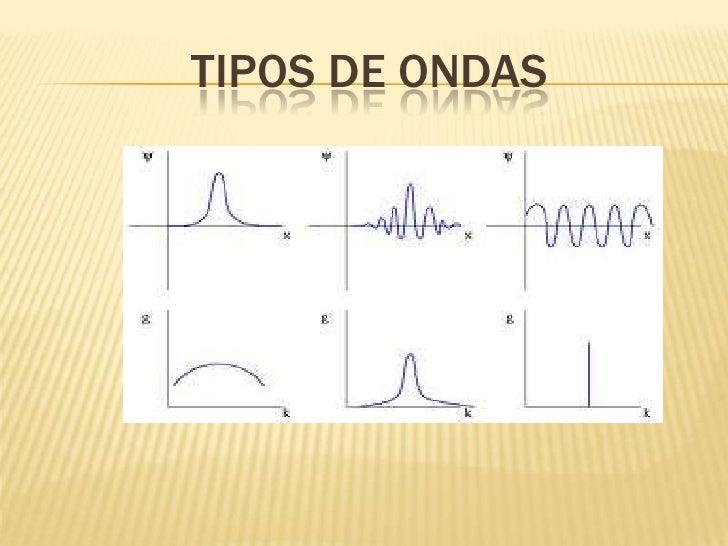 Física tipos de ondas