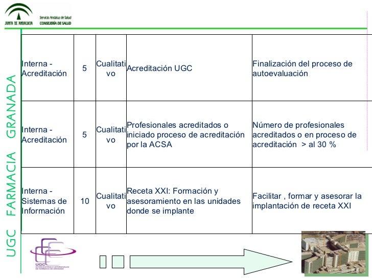 Objetivos ugc farmacia 2011 - Acsa granada ...
