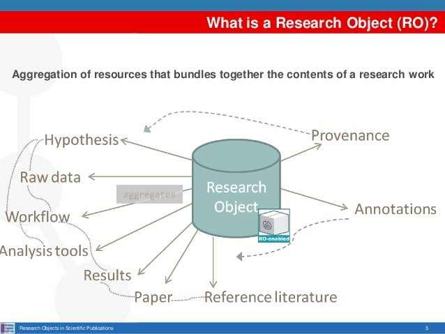 Research Objects in Scientific Publications Slide 3
