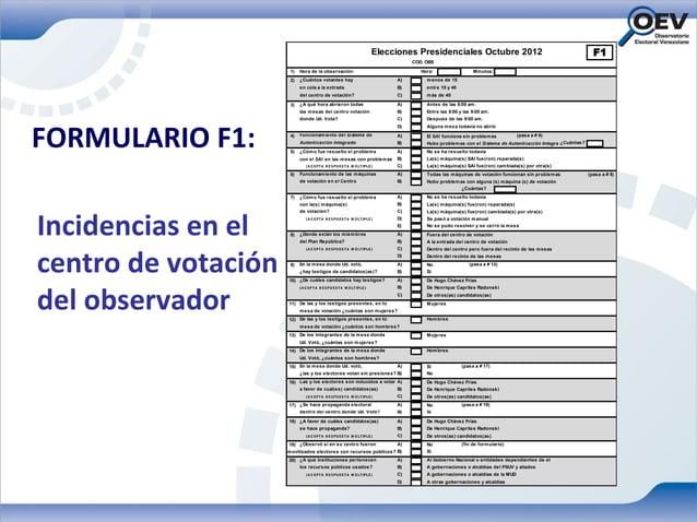 Elecciones Presidenciales Octubre 2012                                              F1                                    ...