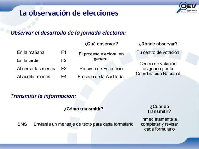 La observación de eleccionesObservar el desarrollo de la jornada electoral:                                  ¿Qué observar...
