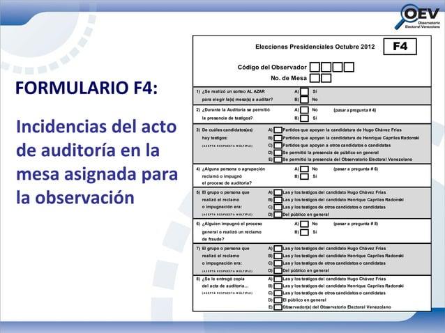 Elecciones Presidenciales Octubre 2012                         F4                                                      Cód...