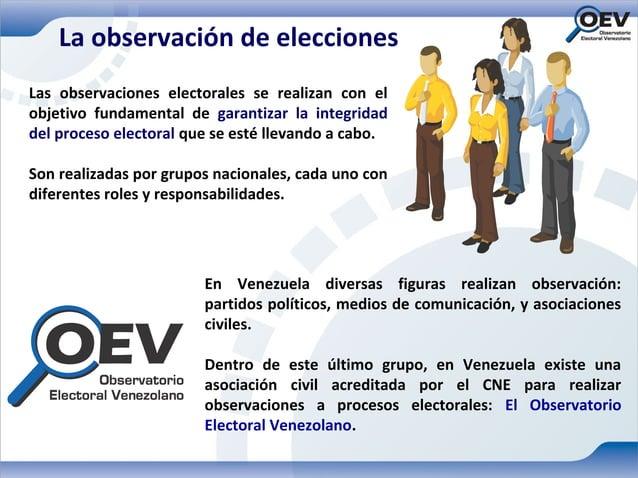 La observación de eleccionesLas observaciones electorales se realizan con elobjetivo fundamental de garantizar la integrid...