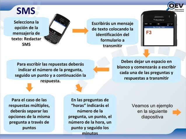 SMS  Selecciona la                           Escribirás un mensaje   opción de la                           de texto coloc...