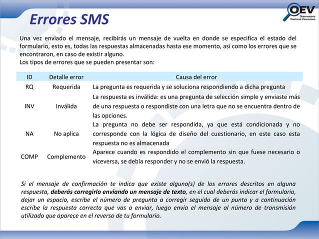 Errores SMSUna vez enviado el mensaje, recibirás un mensaje de vuelta en donde se especifica el estado delformulario, esto...