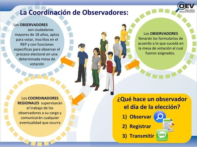La Coordinación de Observadores:Los OBSERVADORES         son ciudadanos mayores de 18 años, aptos                 Los OBSE...