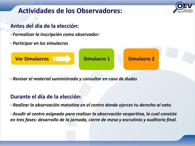 Actividades de los Observadores:Antes del día de la elección:· Formalizar la inscripción como observador:· Participar en l...