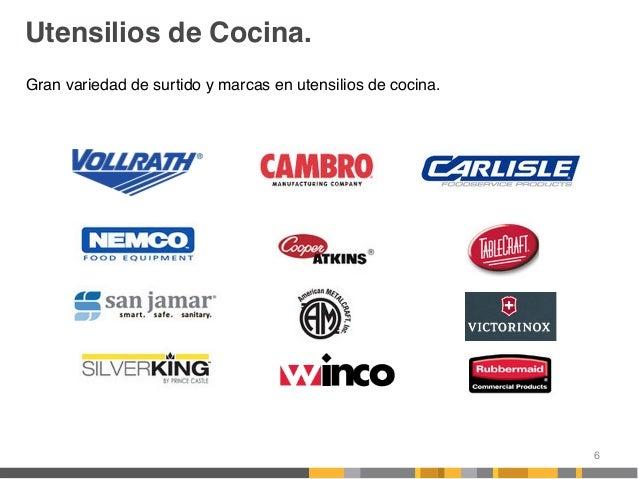 Presentacion oficial for Marcas de cocinas