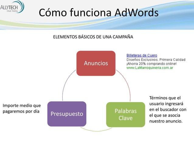 Cómo funciona AdWords ELEMENTOS BÁSICOS DE UNA CAMPAÑA  Anuncios  Importe medio que pagaremos por día  Presupuesto  Palabr...