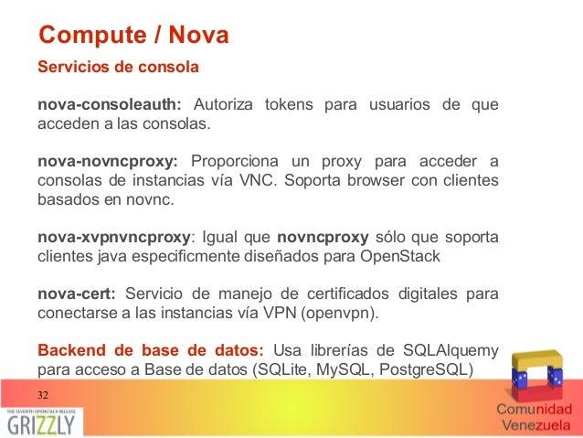Setup pptp vpn client ubuntu 14 04
