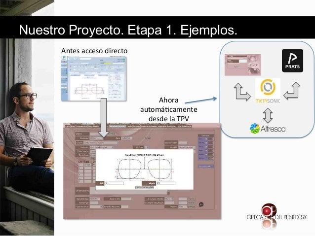 Nuestro Proyecto. Etapa 1. Ejemplos. Antes&acceso&directo&  Ahora& automá6camente& desde&la&TPV&&